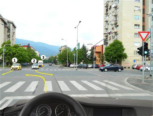 Sipas mënyrës së rregullimit të komunikacionit në udhëkryq, si në fotografi, unë: