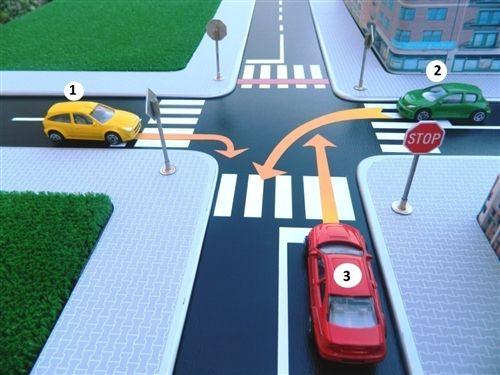 Sipas rregullave për përparësi të kalimit në udhëkryq, në katrorët e dhënë shënoni numrat e automjeteve sipas radhës së kalimit të tyre: (Përgjigja plotësohet në formatin, për shembull: 123, 231, 132 etj.)