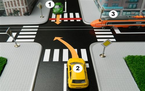 Според начинот на регулирање и правилата за првенство на минување на крстосницата, во дадените полиња впиши ги броевите на возилата според редоследот на нивно минување: (Одговорот се внесува во формат, на пример: 123, 231, 132 итн.)